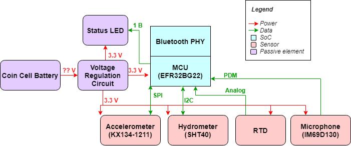 sensor_node.png