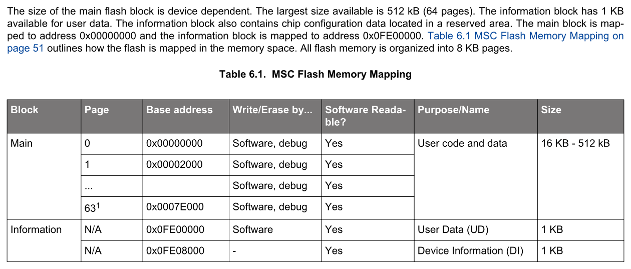memory-overview.PNG