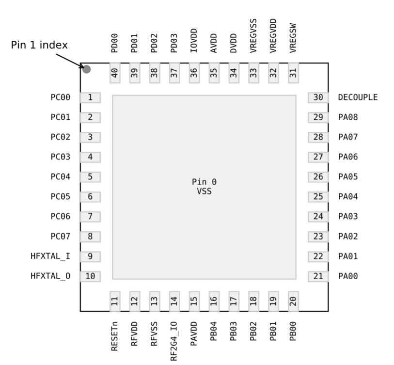 efr32bg22-40-pin-diag.PNG