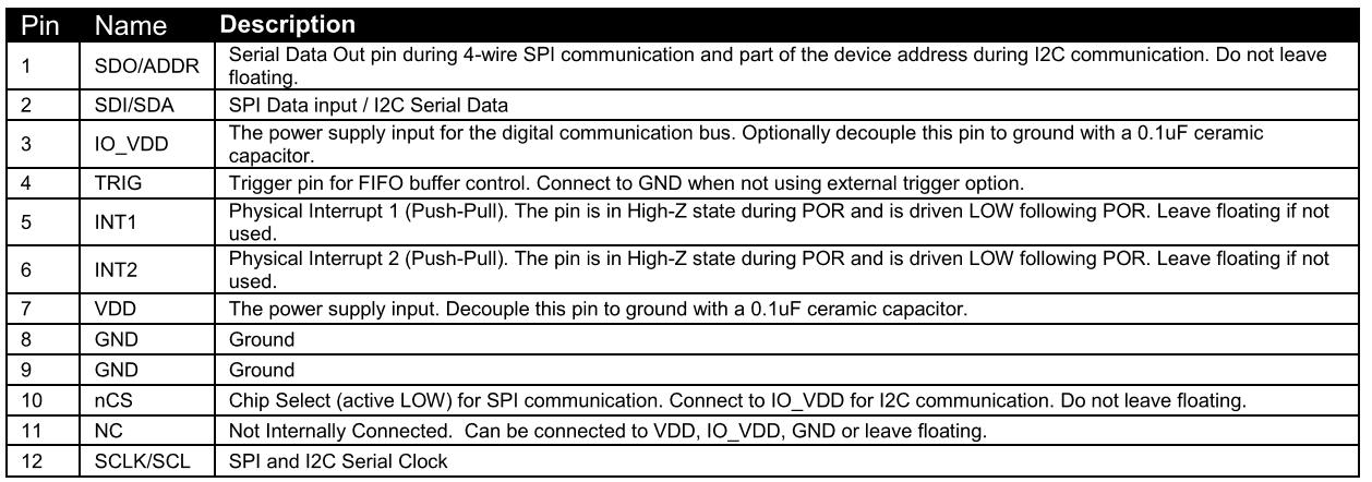 kx134-pin-func.PNG