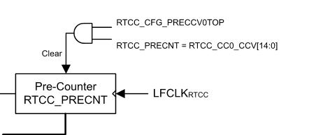 rtcc_lf_ex.PNG